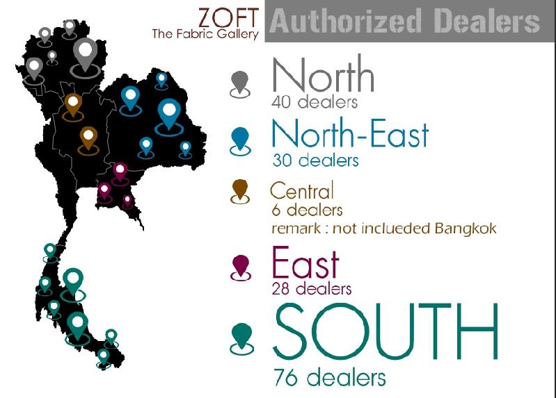 5 เหตุผลที่ควรเลือกผ้าม่าน ZOFT ในการติดตั้งผ้าม่าน-ตัวแทนจำหน่ายทั่วประเทศ